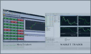 Markets com handelspositionen