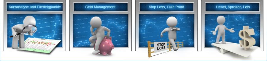 Forex Trading Strategie 15 (10 Pips pro Tag) Verfasst von User am April - Übermittelt von Steve AM NEU ZU DIESER WEBSEITE UND ENTFERNEN, MEIN PERSÖNLICHES SYSTEM ZU .