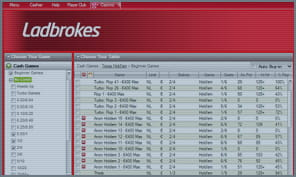 variety of tables and levels of play at ladbrokes poker